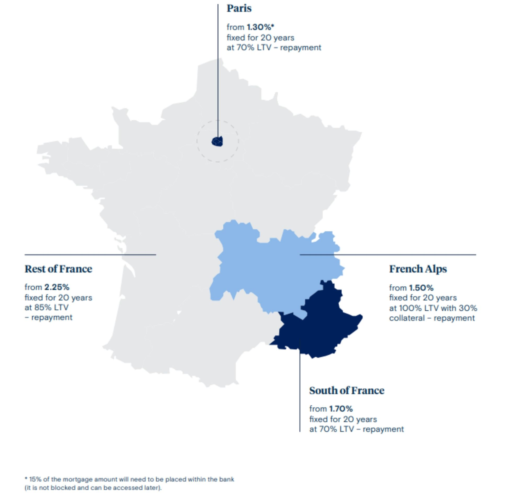 Different Mortgage Interest Rates Throughout France