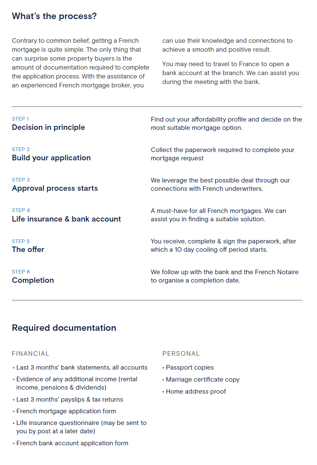 French Mortgage Process